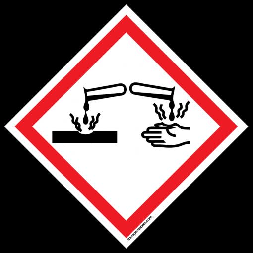 GHS Corrosive labels