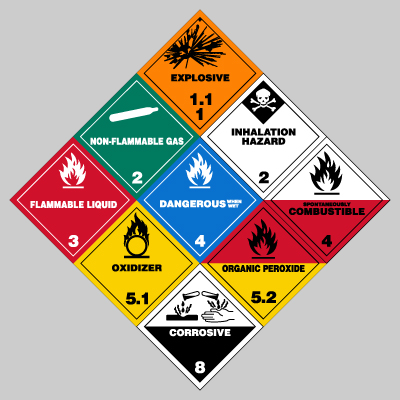 HazMat labels